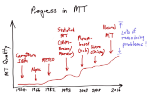 manning-nmt-history